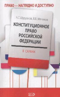 Конституционное право РФ в схемах
