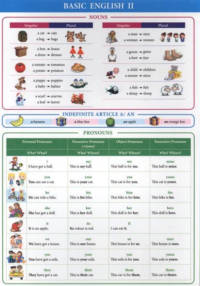 Ачасова К. (сост.) Basic English II. Справочные материалы английские гласные звуки english vowels справочные материалы