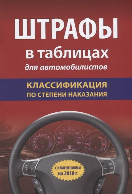 Штрафы в таблицах для автомобилистов. Классификация по степени наказания. С изменениями на 2018 г.