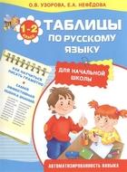 Таблицы по русскому языку для начальной школы. 1-2 класс. Автоматизированность навыка