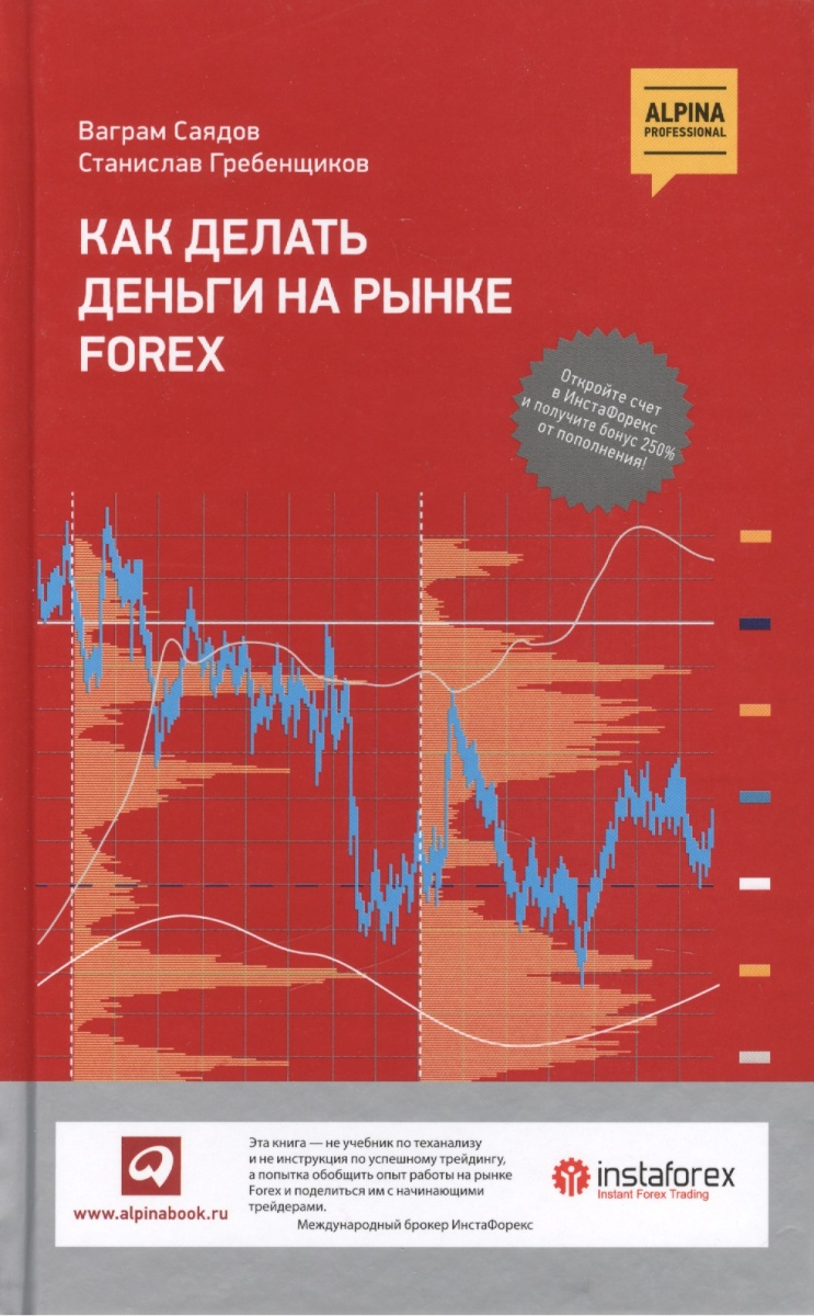 Гребенщиков С. Как делать деньги на рынке Forex