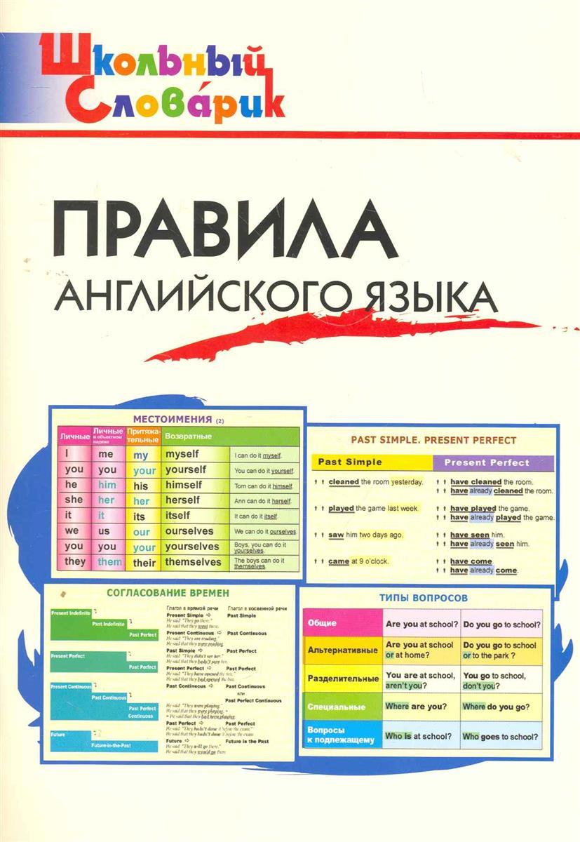 Правила английского языка Нач. школа