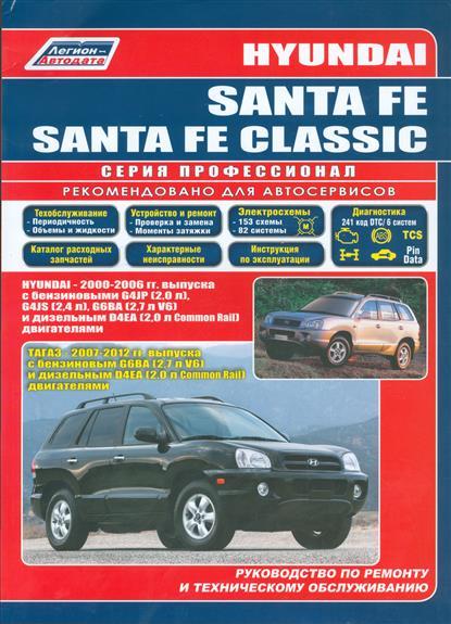 Hyundai SANTA FE. SANTA FE Classic. Модели 2000-2006 гг. выпуска с бензиновыми G4JP (2,0 л.)… Модели 2007-2012 гг. выпуска… Руководство по ремонту и техническому обслуживанию farcar s170 hyundai santa fe 2006 2013 android l008