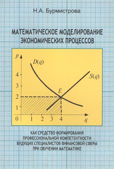 Бурмистрова Н. Математическое моделирование экономических процессов как средство формирования профессиональной компетентности будущих специалистов финансовой сферы при обучении математике математическое моделирование процессов в машиностроении