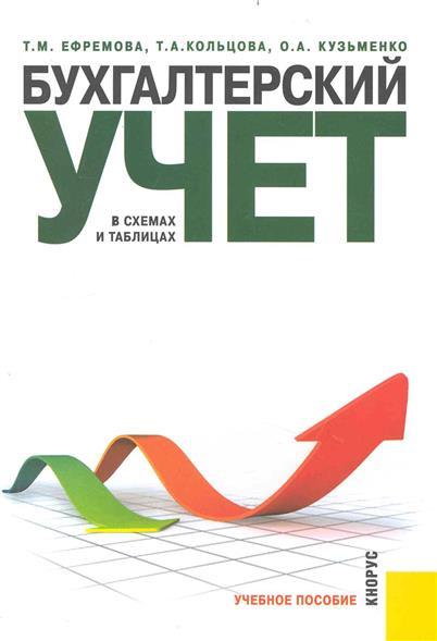 Бухгалтерский учет в схемах и таблицах Учеб. пос.
