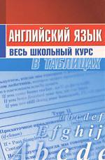 Английский язык Весь шк. курс в таблицах