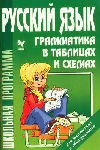 Русский язык Грамматика в таблицах и схемах