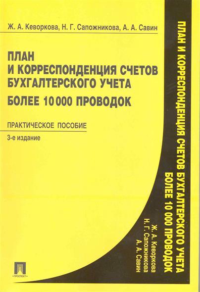 План и корреспонденция счетов бух. учета