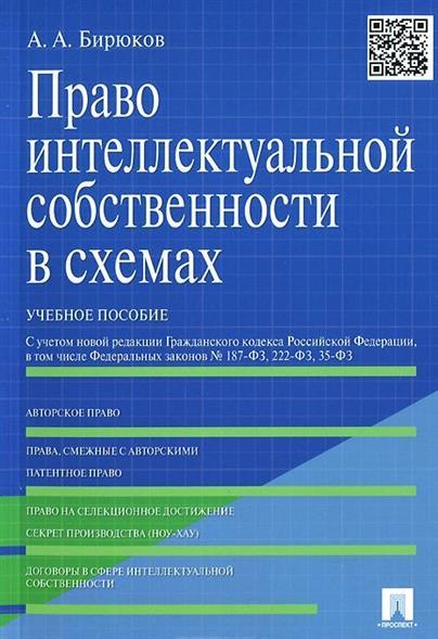 Гражданского кодекса