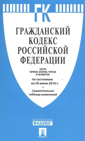 Гражданский кодекс Российской Федерации. Части 1, 2, 3 и 4 по состоянию на 20 июня 2016 г. Сравнительная таблица изменений