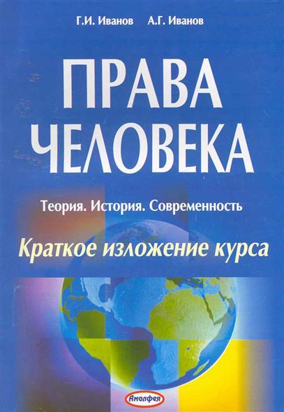 Права человека Теория История Современность