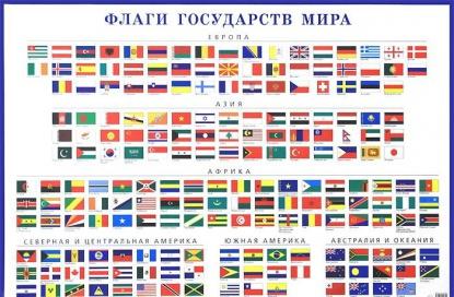 Флаги государств мира. Наглядное пособие