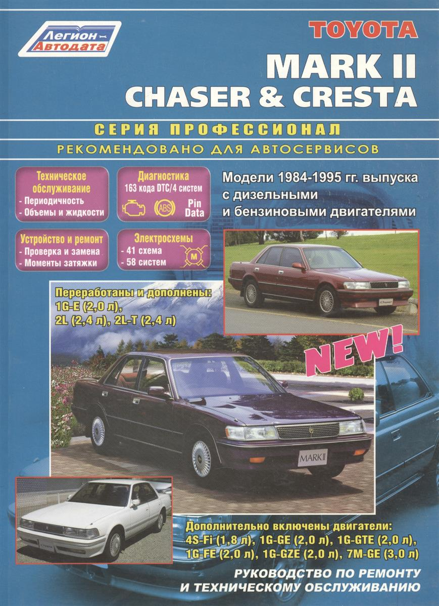 Toyota Mark II Chaser&Cresta 1984-1995