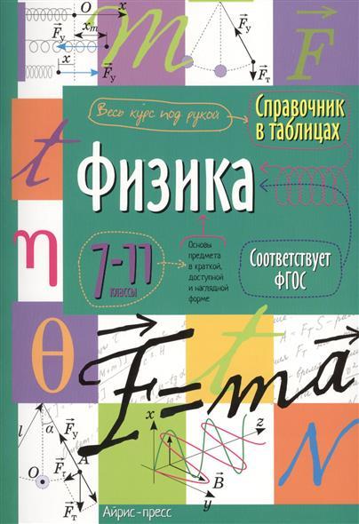 Физика. 7-11 классы ISBN: 9785811253463 физика практикум 7–11 классы