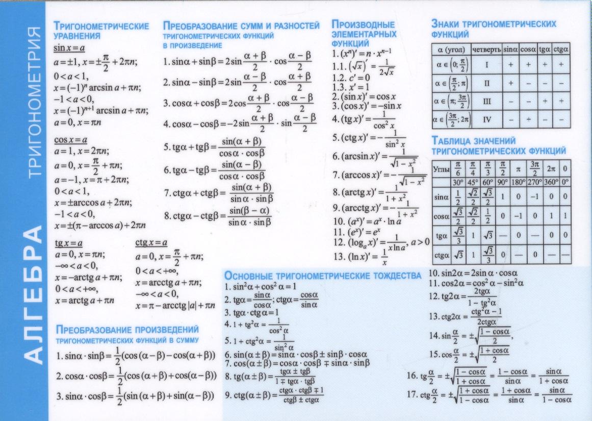 Справочные материалы. Алгебра. Тригонометрия
